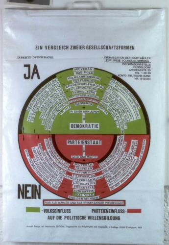 1971 stellte Joseph Beuys für eine seiner politischen Kunstaktionen 10.000 Plastiktüten her, auf denen er Demokratie und Parteienstaat miteinander verglich.